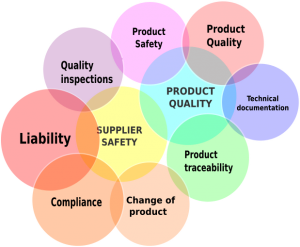 supplier-safety-product-quality
